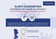 Affiche Coronavirus lavage des mains Maison et Loisirs
