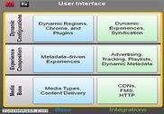 Adobe Open Source Media Framework Multimédia