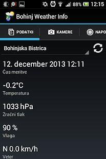 Bohinj Weather Info / Vreme
