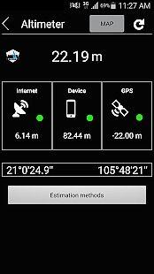 Altitude - Altimeter