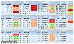 Calendrier disponibilité tarifaire par période