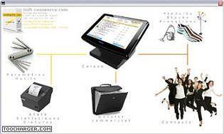 QuickShop Standard Edition