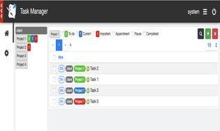 Task Manager - Mac