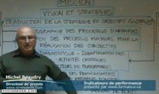 Indicateurs et Tableau de bord - La mission de l'entreprise
