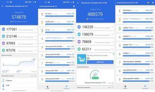 AnTuTu Benchmark pour Android