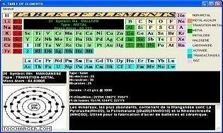 Table of Element