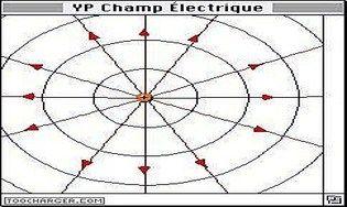 YP Champ Électrique