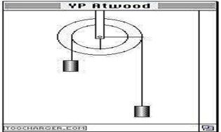 YP Atwood