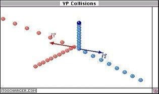 YP Collisions