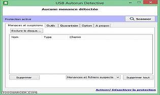 USB Autorun Detective