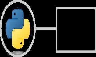 Programmer en Python