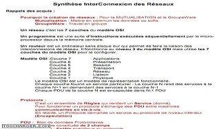 Synthèse interconnection réseaux
