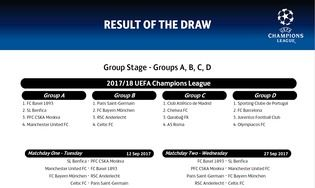 Calendrier Ligue De Champion.Calendrier Officiel Ligue Des Champions 2017 2018 Phase De