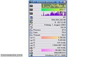 EF System Monitor
