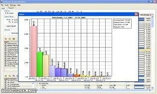 Internet Access Monitor