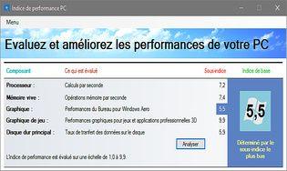 Indice de performance PC