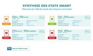 Smart Disk Checker 2021