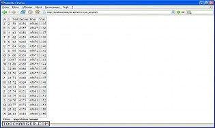 XLS-SQL