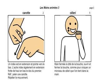 Les mains animées PDF Langues