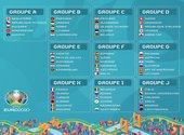 Euro 2020 Groupes
