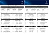 Calendrier de la ligue des champions 2019 - 2020 (Groupes)