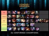 League of Legends Wild Rift champions Dessins & Arts divers